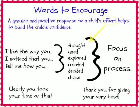 wordstoencourage